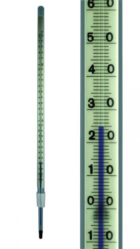 Thermometers, ground glass joint